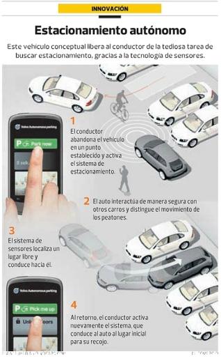 Vehiculo que se estaciona solo INFOGRAFÍA Diario El Comercio
